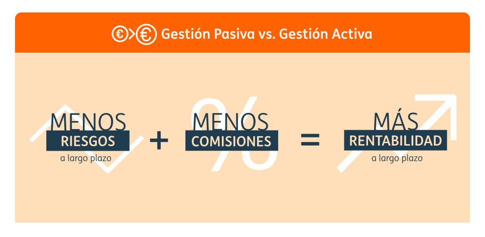 Gestión pasiva vs gestión activa
