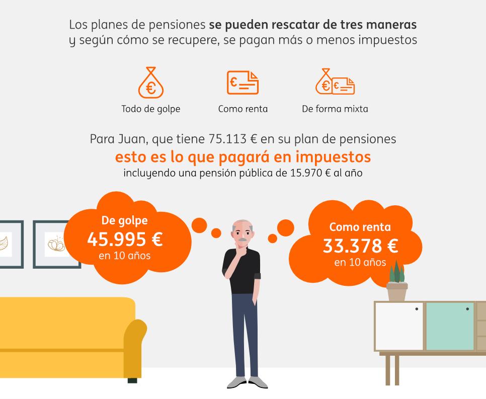 Impuestos al recuperar un plan de pensiones