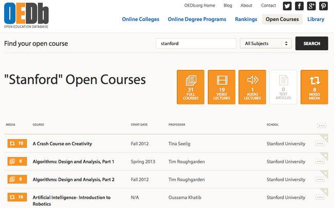 cursos online agregador
