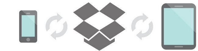 Dropbox API