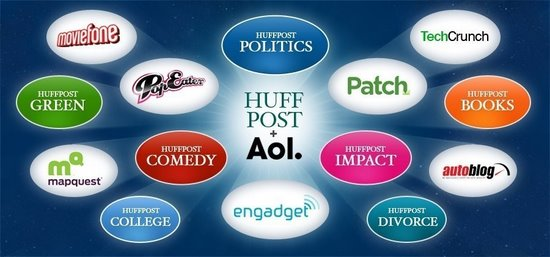 Huffington Post comprada por AOL