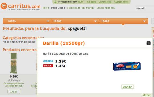 Carritus comparador de precios de supermercados