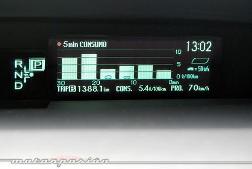 Consumo Toyota Prius en motorpasion