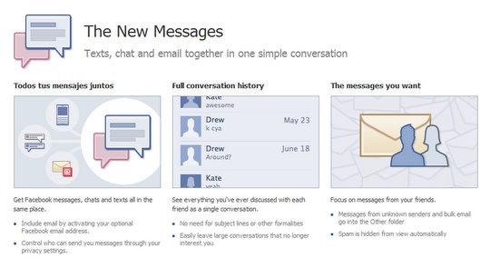 Facebook Mensajes Correo
