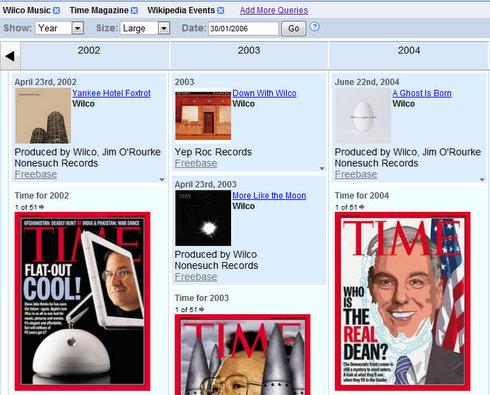 Google news línea de tiempo