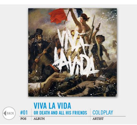 Coldplay en Last.fm top