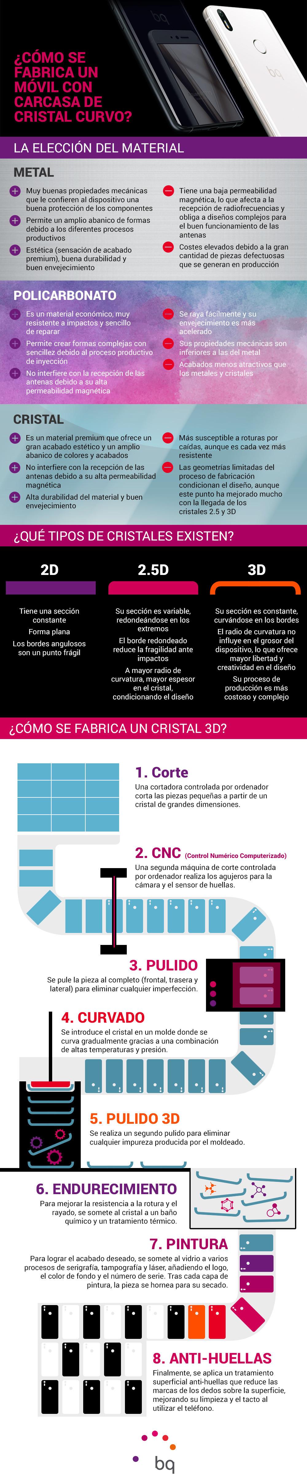BQ Cristal