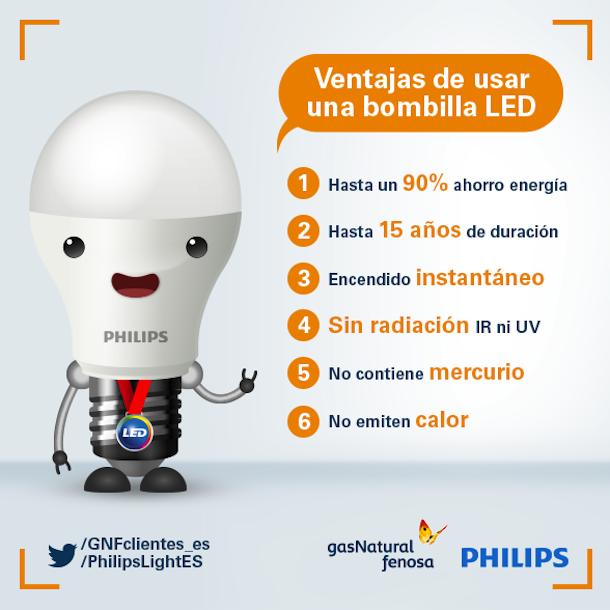19012015_Philips_Ventajas LED