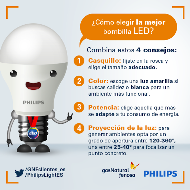 20012015_Philips_Consejos LED