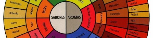rueda_sabores