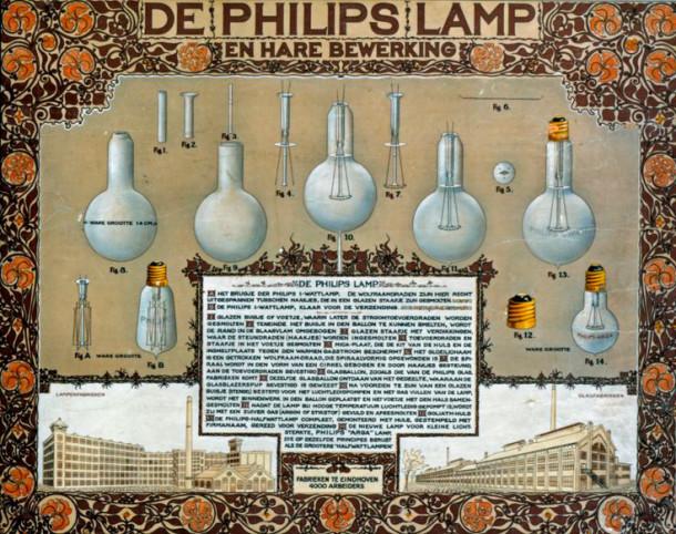 anuncios_Philips_3