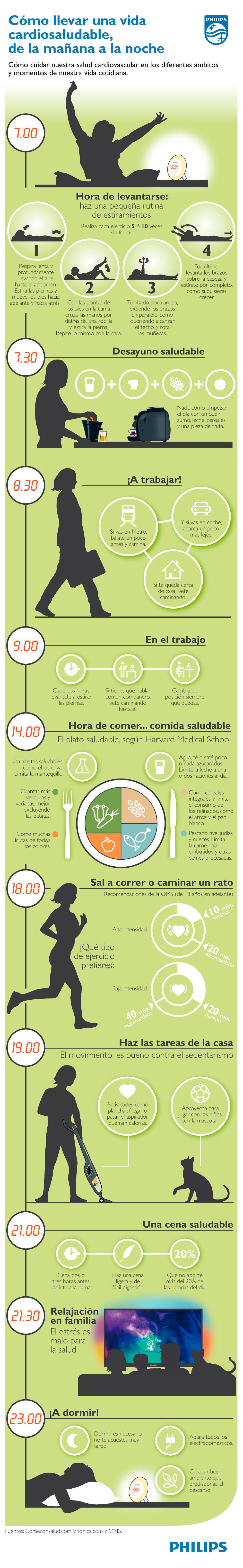 Infografía hábitos saludables