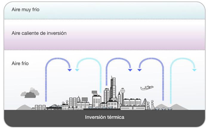 inversion_termica_1_2