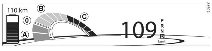 económetro del Renault ZOE