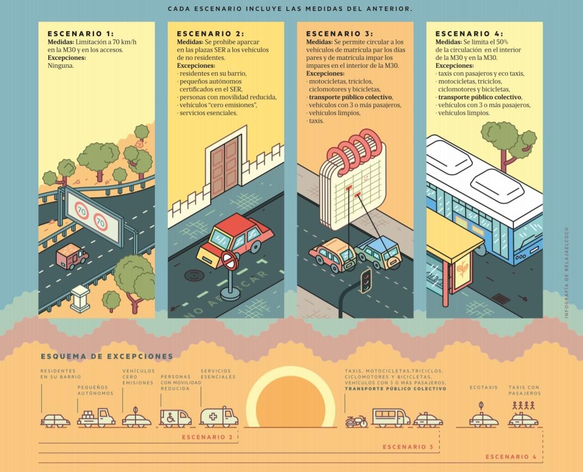 Los protocolos de contaminación, una medida reactiva que no resuelve el problema de base