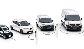Guía para comprar el coche eléctrico que necesitas