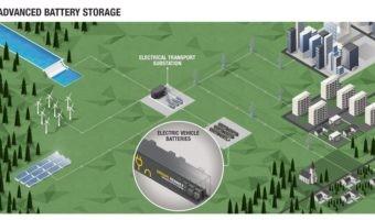 Renault construirá el almacén energético de baterías más grande de Europa