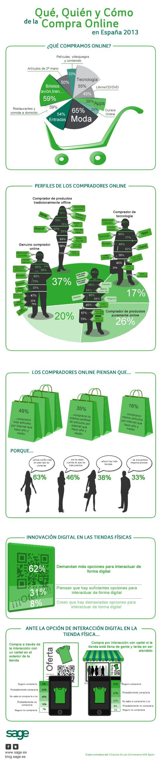Infografia2-compra-online2013-550px