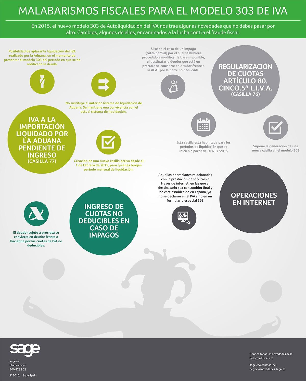 1200px_Infografia_Malabarismos-fiscales-modelo-303-IVA