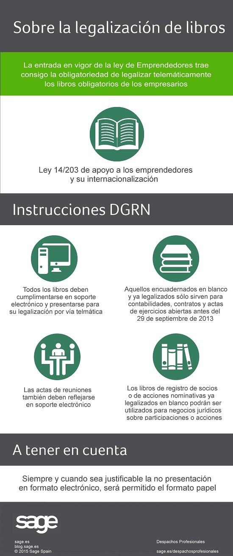 30.03.2015 - Legalizacion libros - ACC(1)