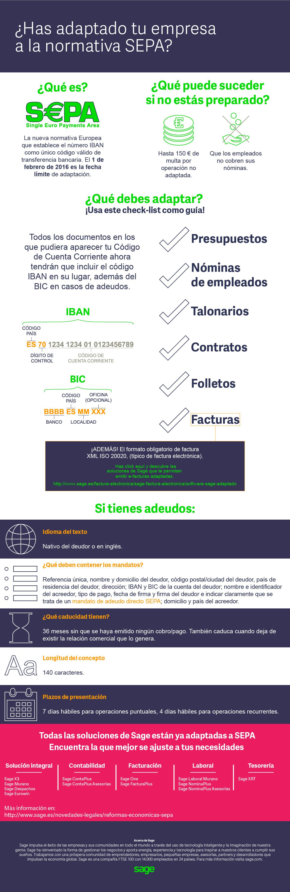 Infografía SEPA 1200px
