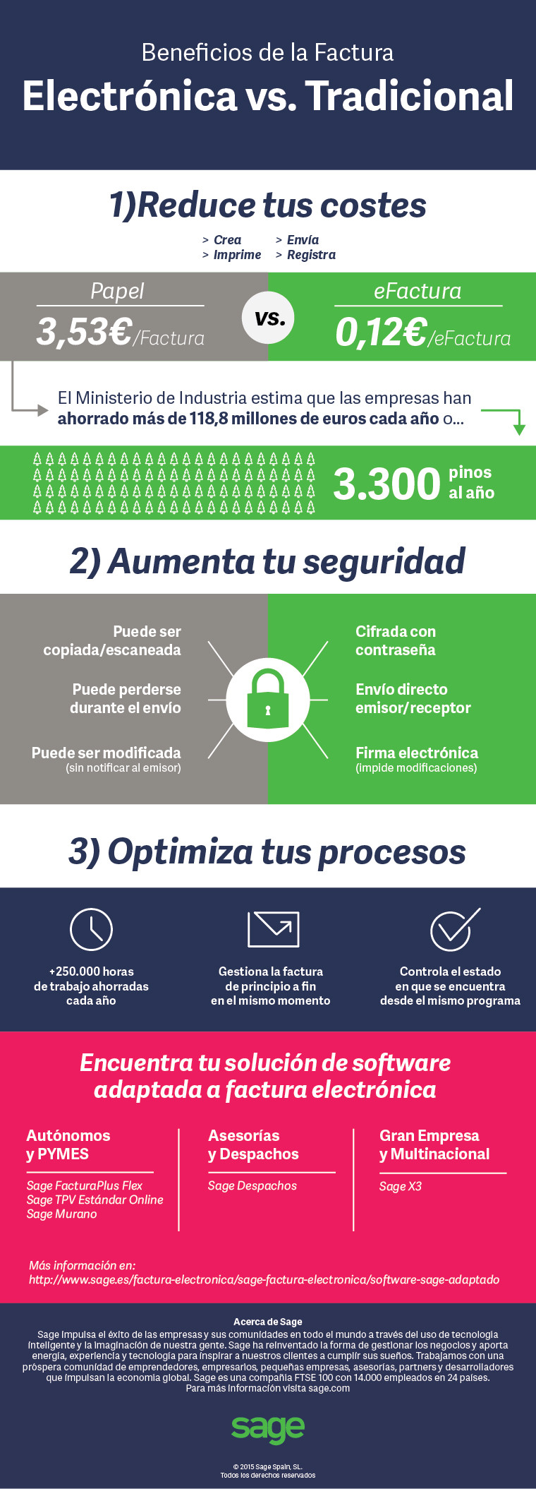 Infografia - Beneficios de Factura Electronica vs. Tradicional 760 (2)