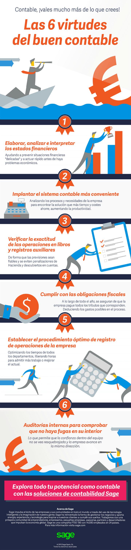 INFG_6 virtudes del contable
