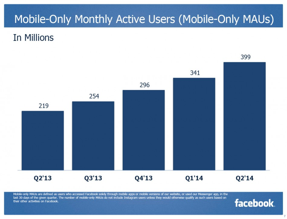 Facebook Q2 2014 Mobile Only