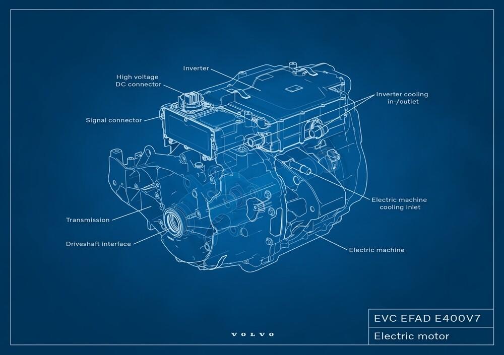 Motor eléctrico Volvo