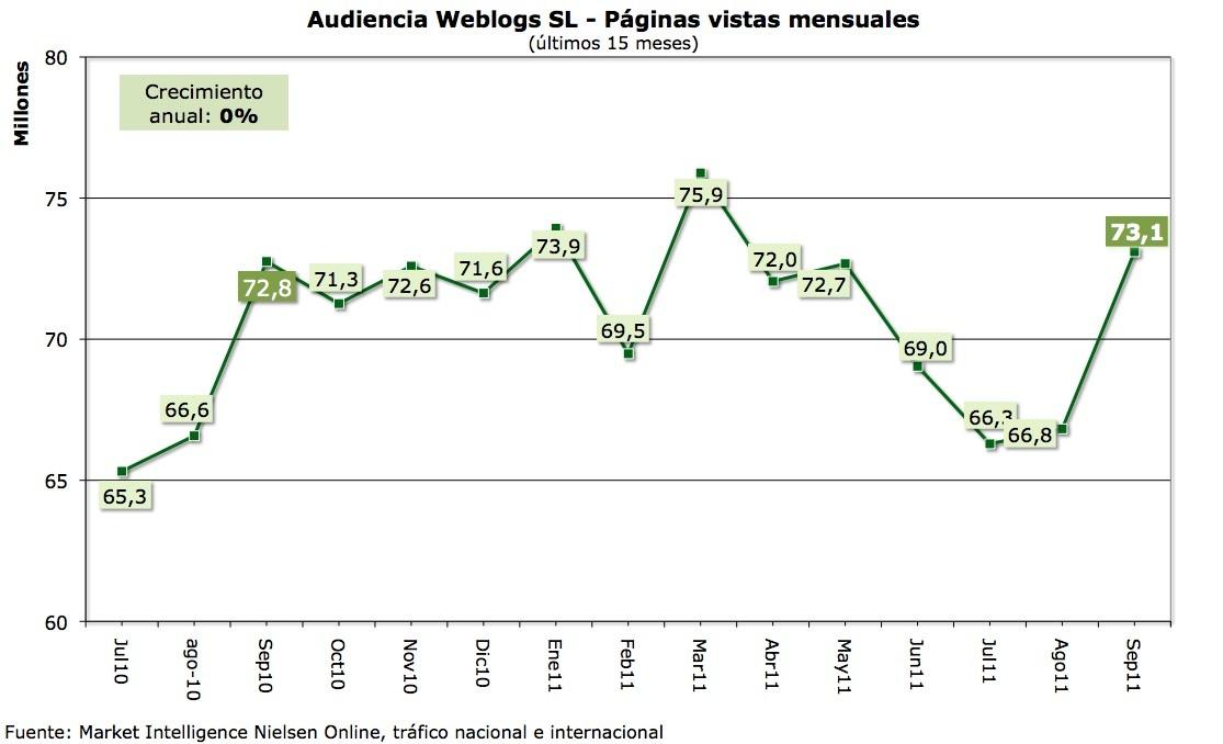 Gráfico WBL PV Sept .jpg