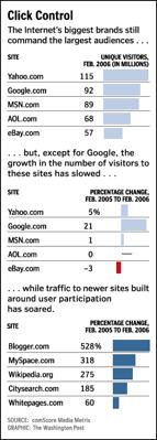 crecimiento tráfico internet usa