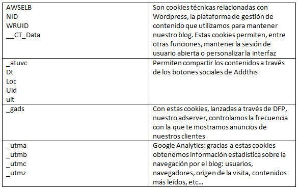 cookies_detalle