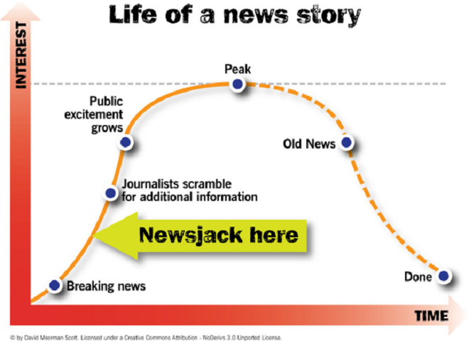 life-of-a-news-story