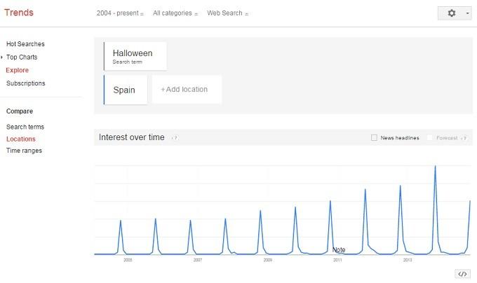 halloween-trends