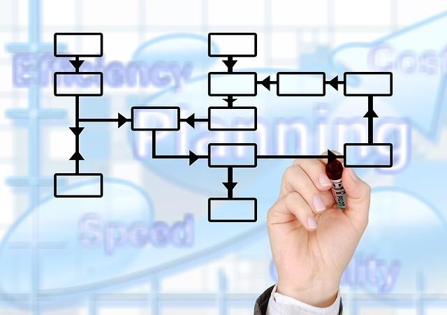 comunicacion-corporativa-esquema