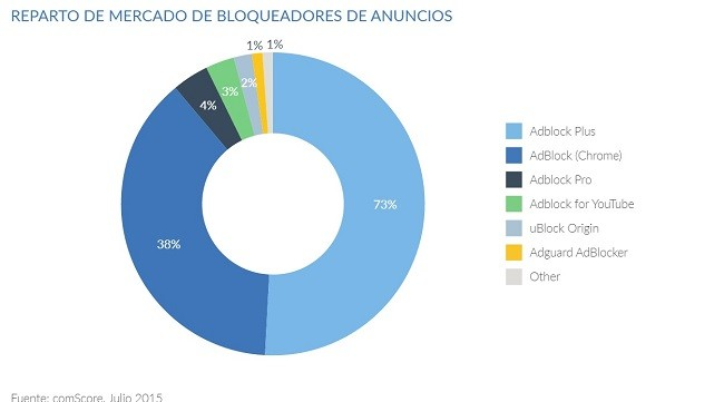 adblocking-rueda
