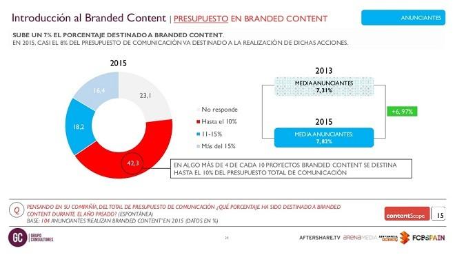 Brandedcontent2