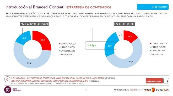 Brandedcontent3