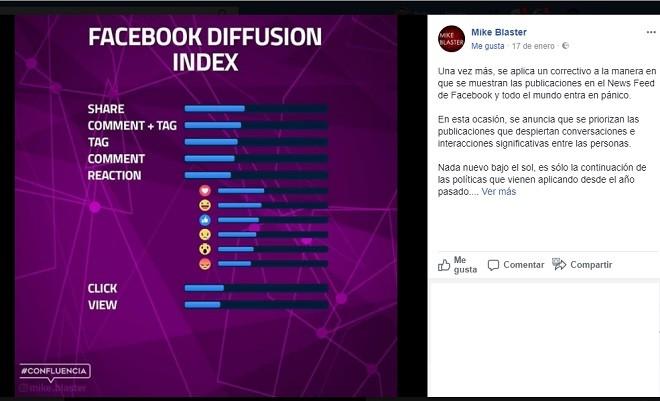 facebook diffusion index
